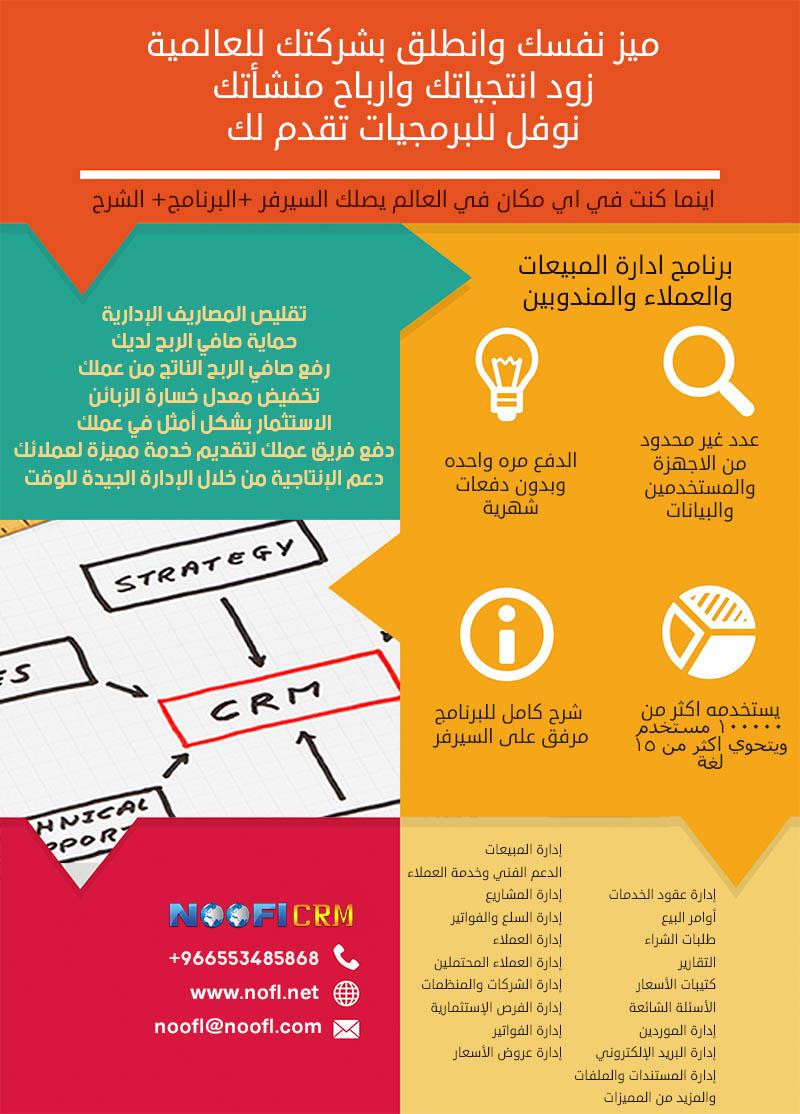 برنامج علاقات العملاء والمبيعات